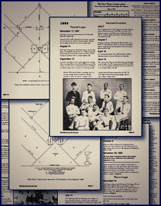 Sample pages from The Rules of the Game: A Compilation of the Rules of Baseball 1845-1900. Click image to enlarge.