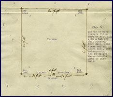 Four Old Cat and Rounders field diagrams. Click to enlarge.
